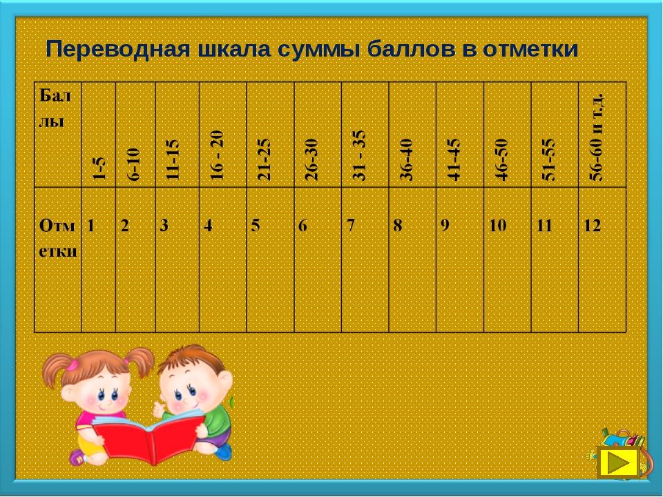 Переводная шкала суммы баллов в отметки