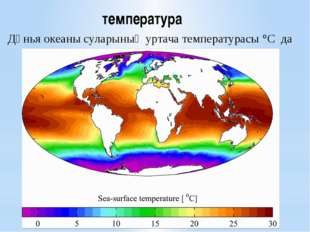 Дөнья океаны суларының уртача температурасы °C да температура
