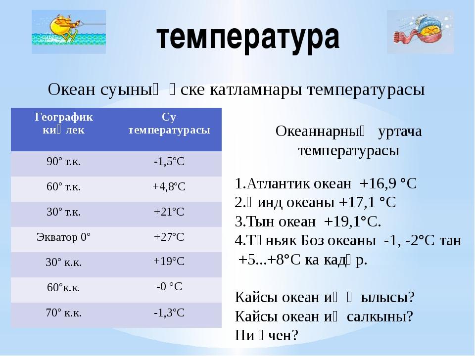 Океан суының өске катламнары температурасы температура Океаннарның уртача тем...