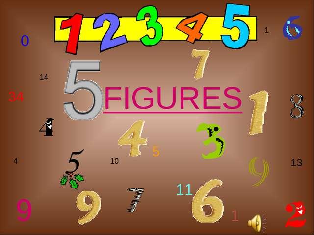 FIGURES 4 14 10 1 11 13 1 5 34 9 0