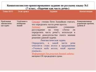 Компетентностно-ориентированное задание по русскому языку №1 (7 класс, «Нареч