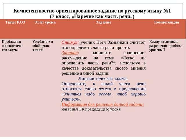 Компетентностно-ориентированное задание по русскому языку №1 (7 класс, «Нареч...