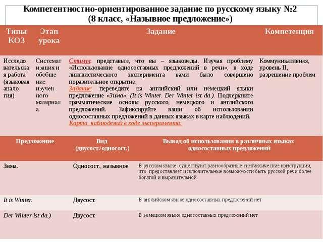 Компетентностно-ориентированное задание по русскому языку №2 (8 класс, «Назыв...