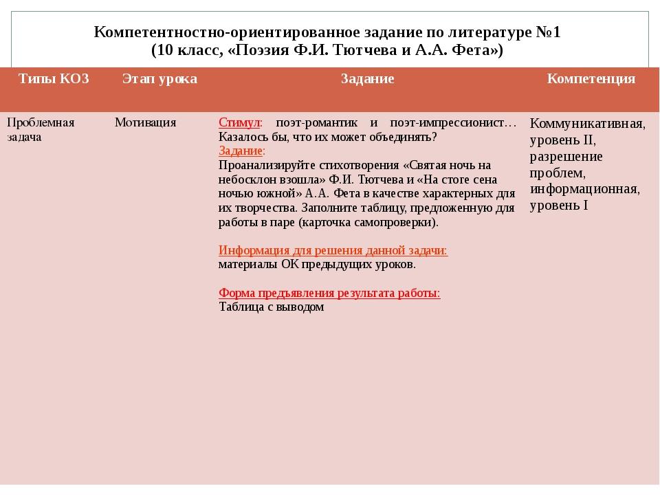 Компетентностно-ориентированное задание по литературе №1 (10 класс, «Поэзия Ф...