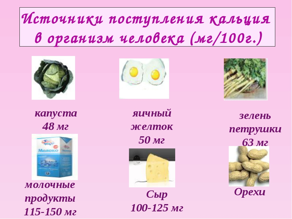 Источники поступления кальция в организм человека (мг/100г.) молочные продукт...