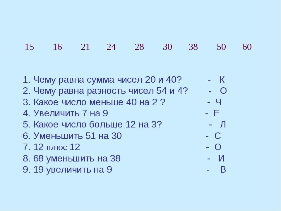 Чему равна сумма чисел 20 и 40? - К 2. Чему равна разность чисел 54 и 4? - О...