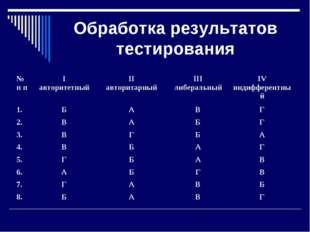 Обработка результатов тестирования № п пI авторитетныйII авторитарныйIII л
