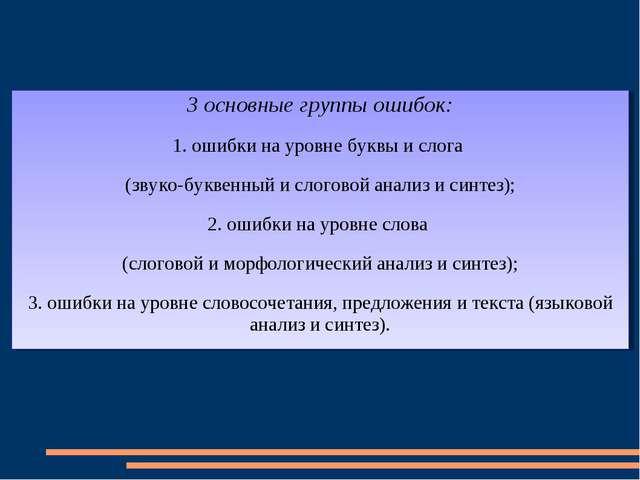 3 основные группы ошибок: 1. ошибки на уровне буквы и слога (звуко-буквенный...