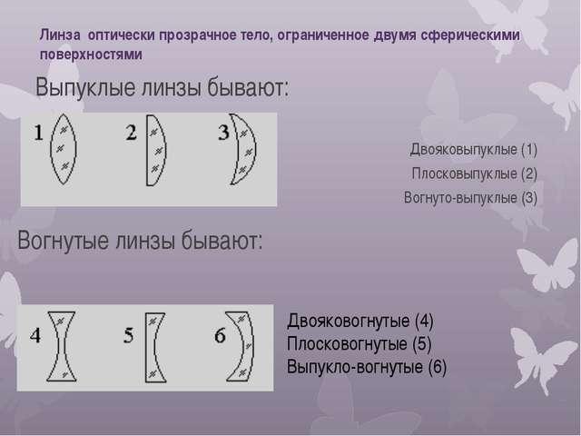 Выпуклые линзы бывают: Двояковыпуклые (1) Плосковыпуклые (2) Вогнуто-выпуклы...