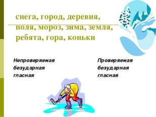 снега, город, деревня, поля, мороз, зима, земля, ребята, гора, коньки Непрове
