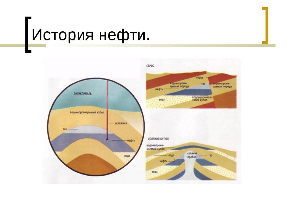 История нефти.