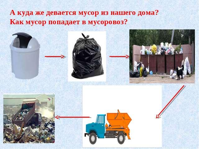 А куда же девается мусор из нашего дома? Как мусор попадает в мусоровоз?