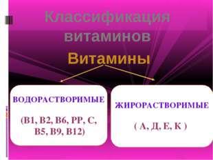 Классификация витаминов Витамины ВОДОРАСТВОРИМЫЕ (В1, В2, В6, РР, С, В5, В9,