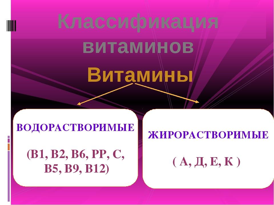 Классификация витаминов Витамины ВОДОРАСТВОРИМЫЕ (В1, В2, В6, РР, С, В5, В9,...