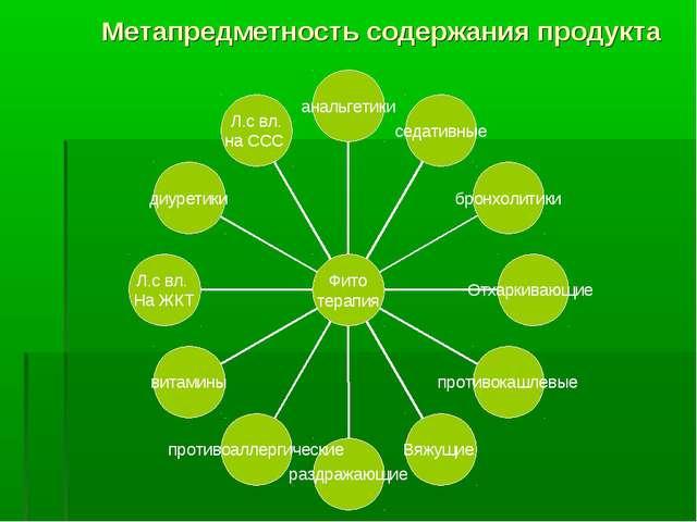 Метапредметность содержания продукта