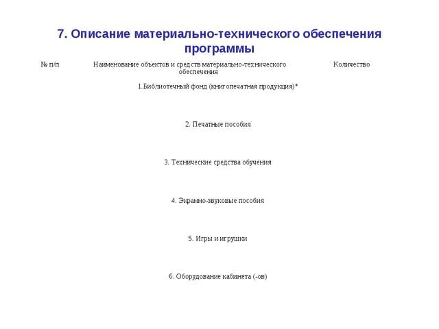 7. Описание материально-технического обеспечения программы № п/пНаименование...
