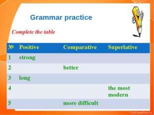 Grammar practice Complete the table № Positive Comparative Superlative 1 stro