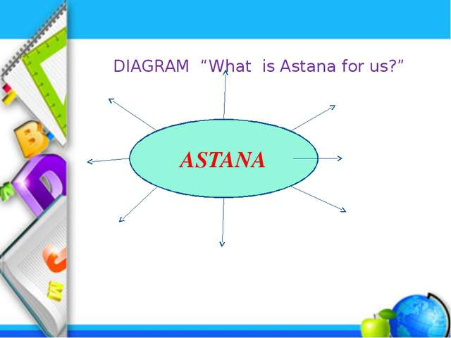 """ASTANA DIAGRAM """"What is Astana for us?"""""""