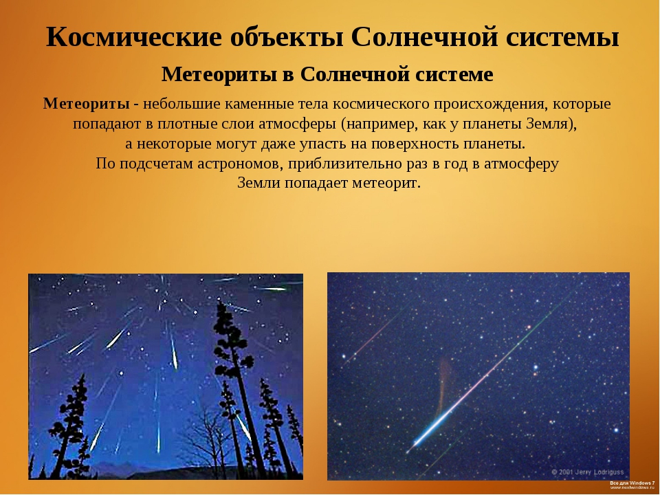 Космические объекты Солнечной системы Метеориты в Солнечной системе Метеориты...