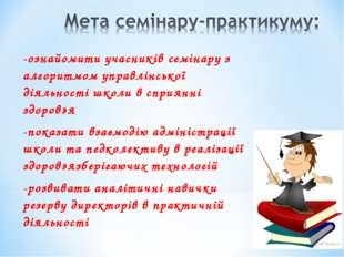 -ознайомити учасників семінару з алгоритмом управлінської діяльності школи в