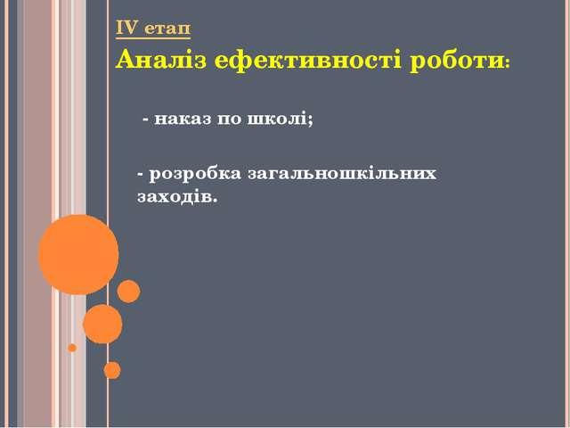 IV етап Аналіз ефективності роботи: - наказ по школі; - розробка загальношкіл...