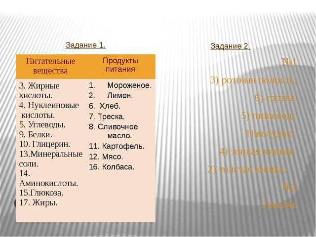 Ответы: Задание 1. Задание 2. №1 3) ротовая полость; 6) глотка. 5) пищевод; 1...