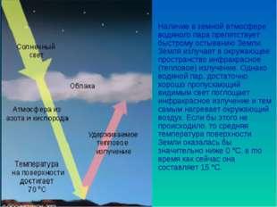 Наличие в земной атмосфере водяного пара препятствует быстрому остыванию Зем