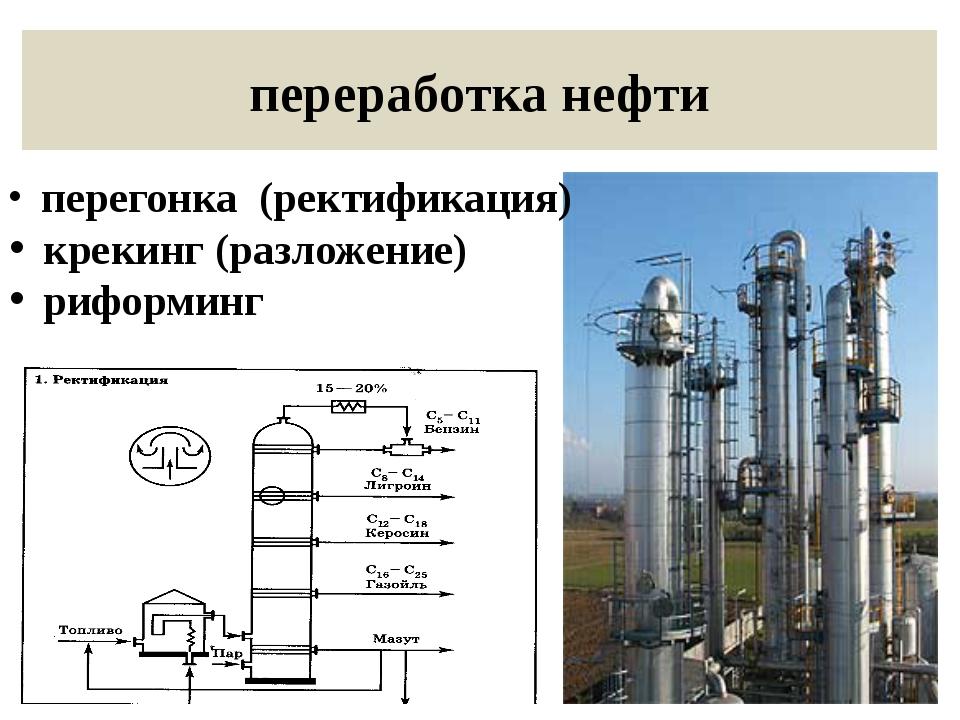 Схемы картинки первичной переработки нефти сложилась