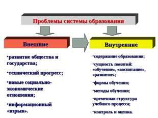 Проблемы системы образования Внешние развитие общества и государства; техниче