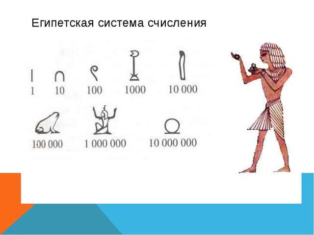 Египетская система счисления