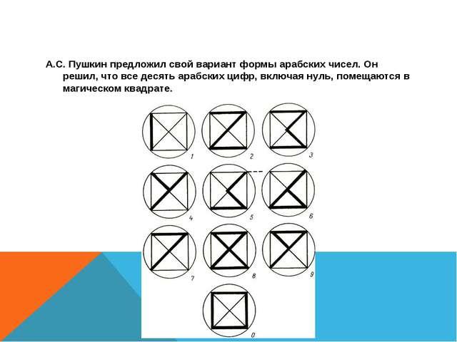 А.С. Пушкин предложил свой вариант формы арабских чисел. Он решил, что все д...