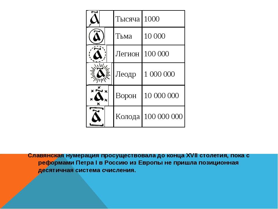Славянская нумерация просуществовала до конца XVII столетия, пока с реформам...