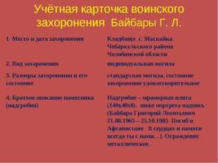 Учётная карточка воинского захоронения Байбары Г. Л. 1. Место и дата захороне