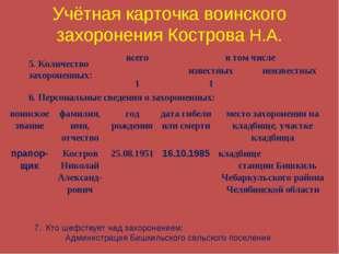 Учётная карточка воинского захоронения Кострова Н.А. 5. Количество захороненн