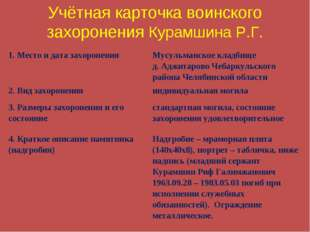 Учётная карточка воинского захоронения Курамшина Р.Г. 1. Место и дата захорон