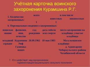 Учётная карточка воинского захоронения Курамшина Р.Г. 5. Количество захоронен