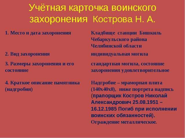 Учётная карточка воинского захоронения Кострова Н. А. 1. Место и дата захорон...
