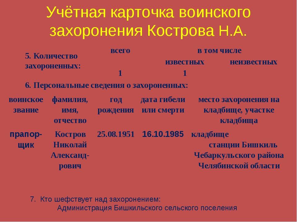 Учётная карточка воинского захоронения Кострова Н.А. 5. Количество захороненн...