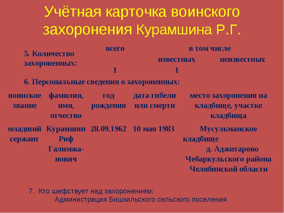 Учётная карточка воинского захоронения Курамшина Р.Г. 5. Количество захоронен...
