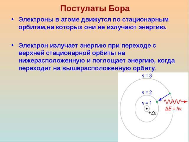 Постулаты Бора Электроны в атоме движутся по стационарным орбитам,на которых...