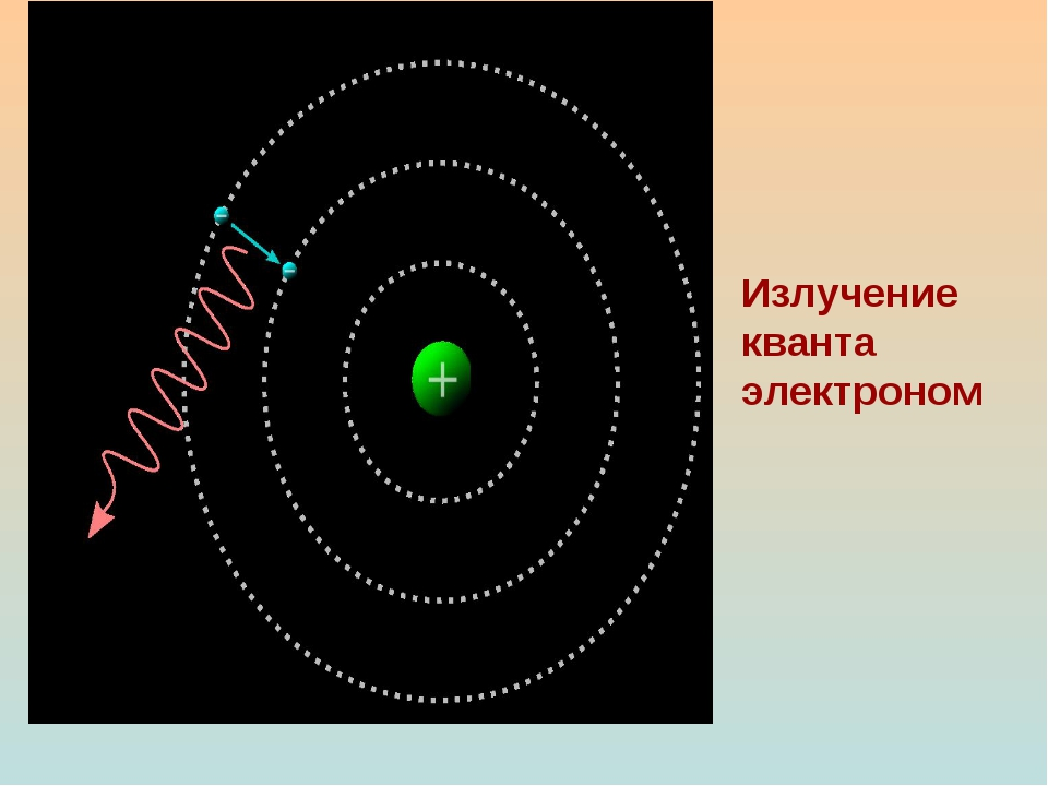 Излучение кванта электроном