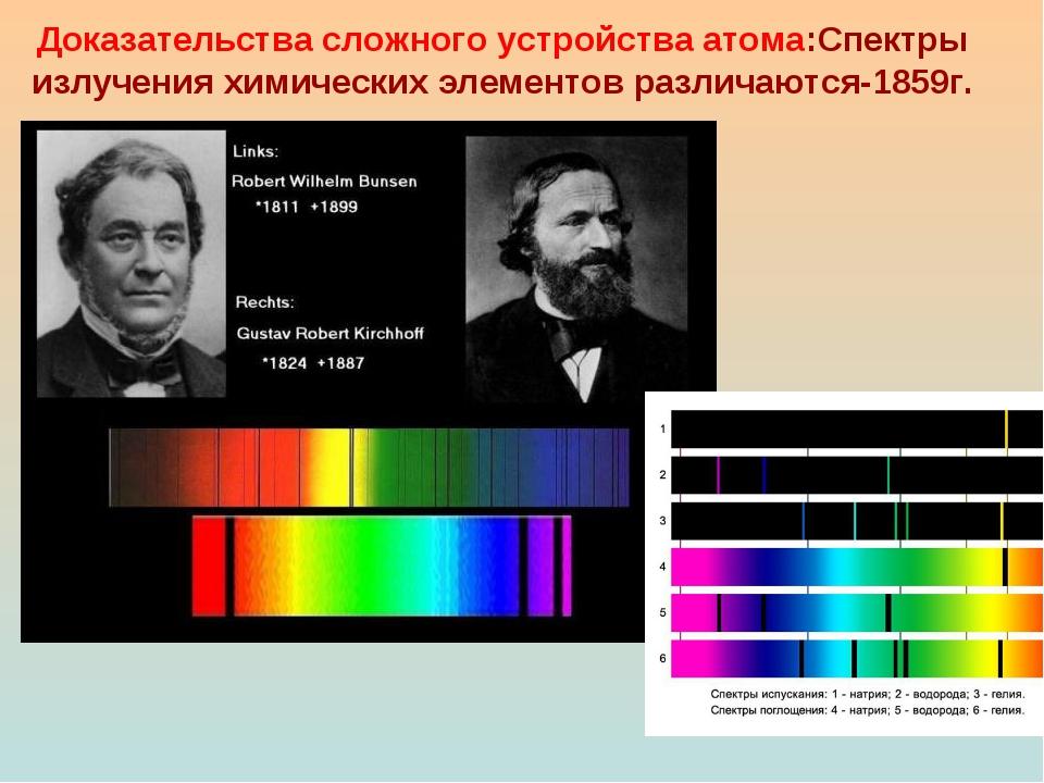 Доказательства сложного устройства атома:Спектры излучения химических элемент...