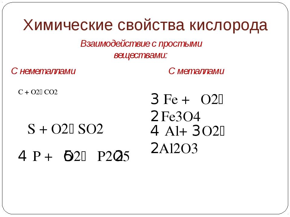Химические свойства кислорода С + О2 СО2 Р + О2 Р2О5 4 5 2 Fe + О2 Fe3О4 S...