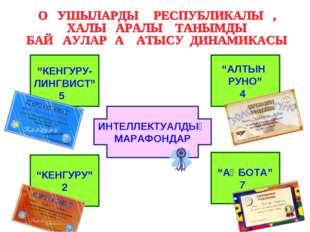 """ИНТЕЛЛЕКТУАЛДЫҚ МАРАФОНДАР """"КЕНГУРУ- ЛИНГВИСТ"""" 5 """"КЕНГУРУ"""" 2 """"АЛТЫН РУНО"""" 4 """""""