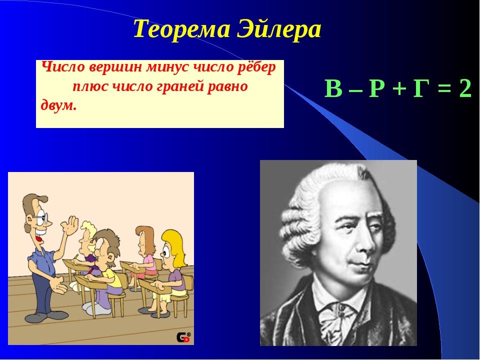 Теорема Эйлера В – Р + Г = 2