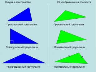 Фигура в пространстве Её изображение на плоскости Произвольный треугольник Пр