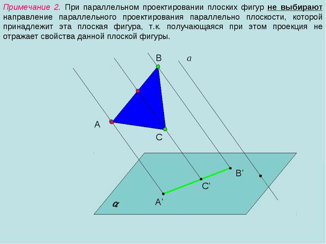 Примечание 2. При параллельном проектировании плоских фигур не выбирают напра...