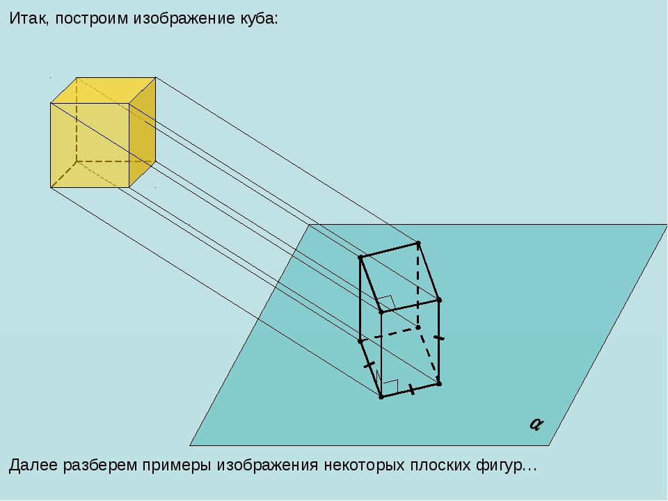  Итак, построим изображение куба: Далее разберем примеры изображения некотор...