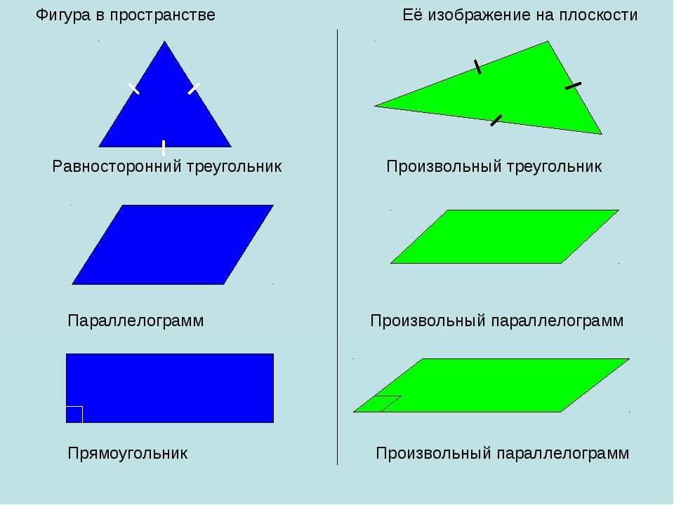 Фигура в пространстве Её изображение на плоскости Равносторонний треугольник...