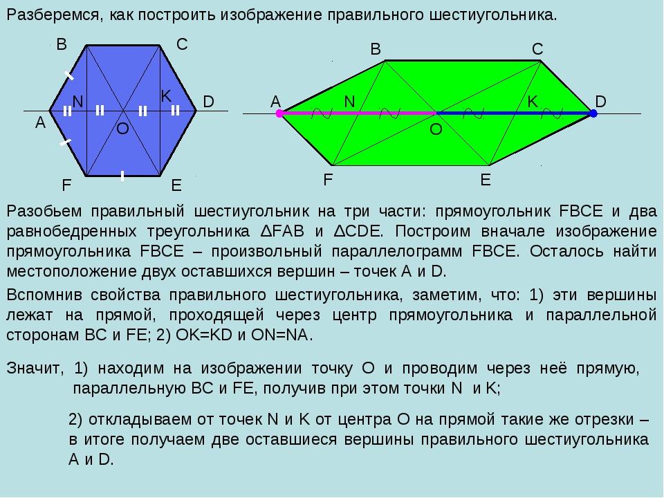 A B C D E F O Разберемся, как построить изображение правильного шестиугольник...